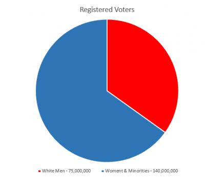 registeredvoters
